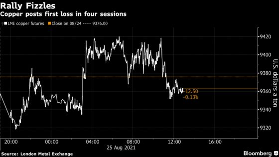 Copper Slips as Dollar and Yields Rise, Virus Concerns Simmer