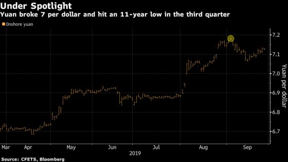 Yuan Set for Worst Quarter in a Year as Stocks, Bonds Muted
