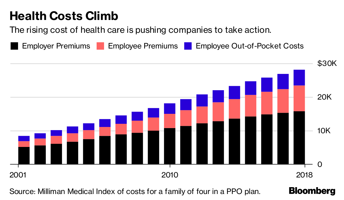 Health Insurance Startups Bet It's Time for a Nineties