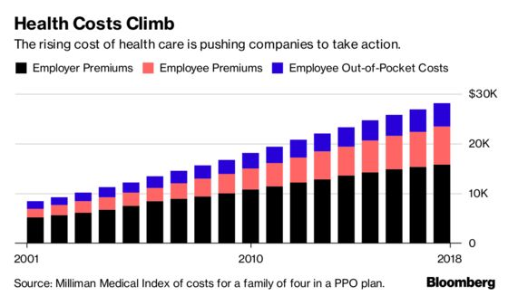 Health Insurance Startups Bet It's Time for a Nineties Revival