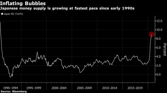 Stars Are Aligned for Cheap Hedging Costs to Drive Yen Gains