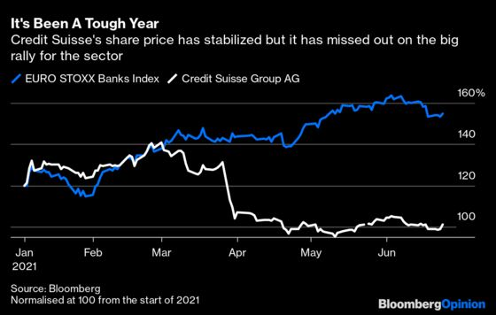 Credit Suisse's New Boss Should Scare Investment Bankers