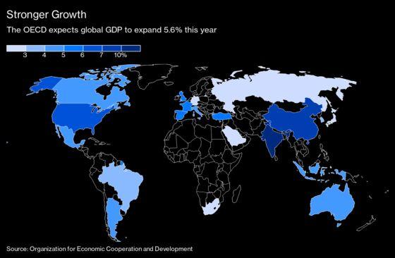 Charting the Global Economy: U.S. Is Turbocharging the World GDP