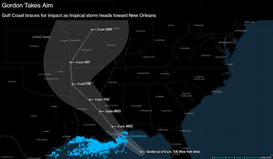 Tropical Storm Gordon Forecast to Strike U.S. Gulf Coast as a Hurricane