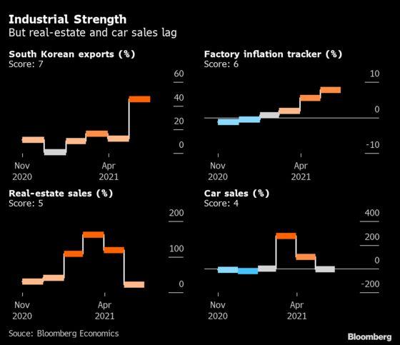 China's Economy Continues Booming After Record First Quarter