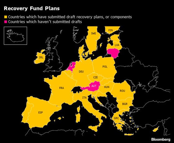 EU Recovery Fund Risks Delays With Spending Plans Judged Sub-Par