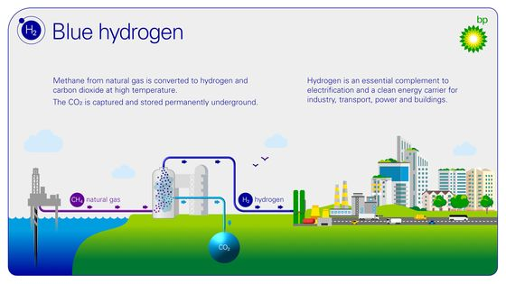 BP Considers Project to Develop U.K.'s Largest Blue-Hydrogen Plant