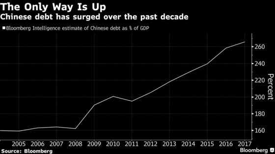 China Plans Major Expansion of Too-Big-to-Fail Rules
