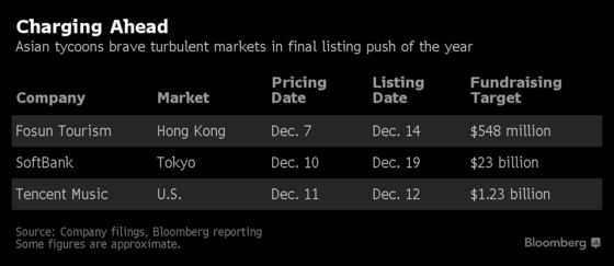Asian Billionaires Face IPO Test as Markets Continue to Tumble
