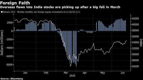 Top India Insurers Boost Cash, Stress Test Stocks on Swings