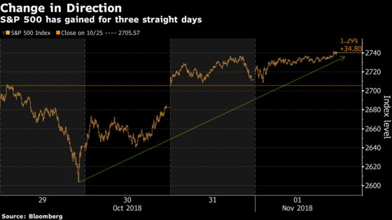 Shorts Piled Into Stock ETFs at Extreme Rate During October Rout
