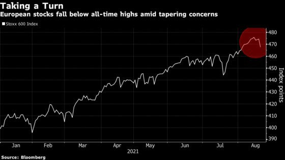 European Equities Slide Most in a Month on Fed, China Worries