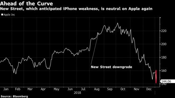 What Does a Vindicated Apple Bear Think Now?