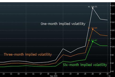 Expectations for Glencore stock swings jump