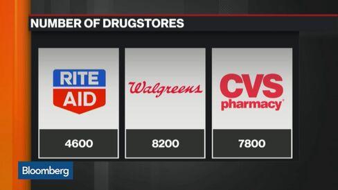 Antitrust Concerns Over Walgreens, Rite Aid Deal