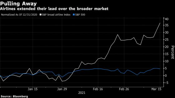 Airlines Rally as Bookings Offer Solid Signs of Recovery