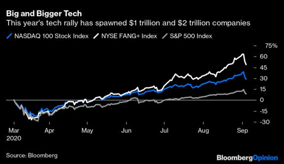 First Robinhood, Now Masa the Nasdaq Whale