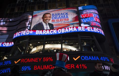 Obama Faces Pressure to Lead on Fiscal Cliff After Victory