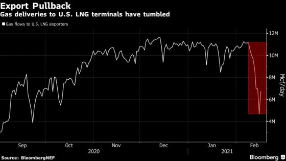 Texas Governor Asks LNG Exporter Freeport to Use Less Gas