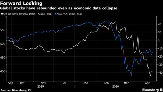 Bad Data Is a Given for Wall Street Gaming Out Lockdown Exit
