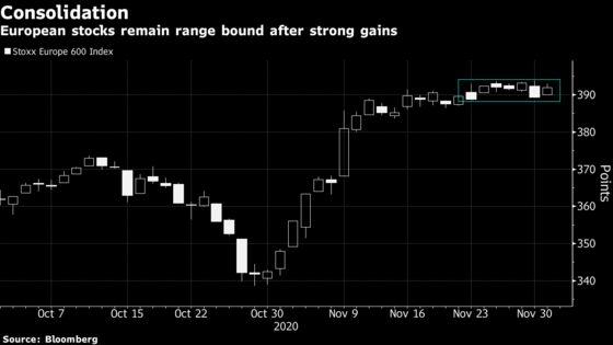 European Stocks Erase Drop on Brexit Woes as Miners, Energy Gain