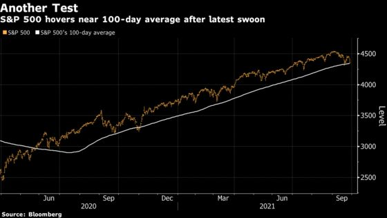 Volatility Markets Light Up With S&P 500 Hitting Two-Month Low