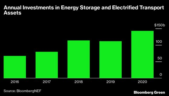 The Battery-Powered Future Depends on a Few Crucial Metals