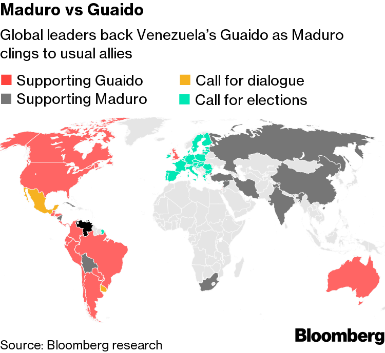 Venezuela News: Countries Supporting Maduro vs. Guaido ...
