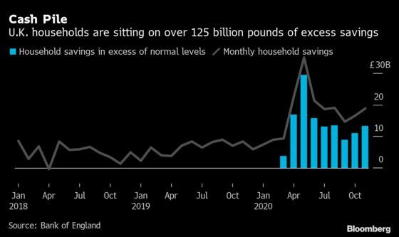 BOE's Chief Economist Says 'Rip Roaring' Recovery Is Possible