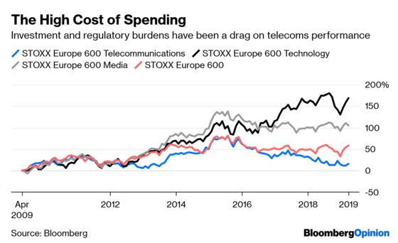 Britain's Embrace of Huawei Is Really About Brexit