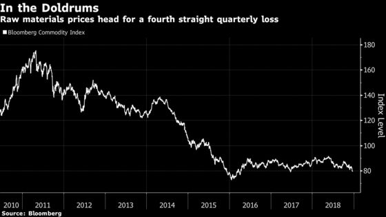 Australia Warns of 'Double Whammy'Risks to Commodities Outlook