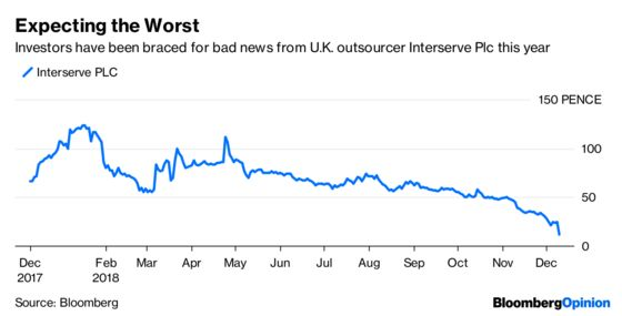 When Shareholders Have to Pay for Past Mistakes