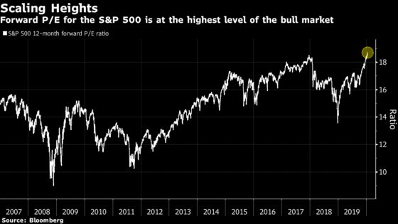 Extreme Valuation Cases Wanted for a Red-Hot Rally in Equities