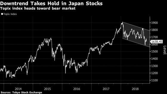 Trade War Looms Over Japanese Stocks
