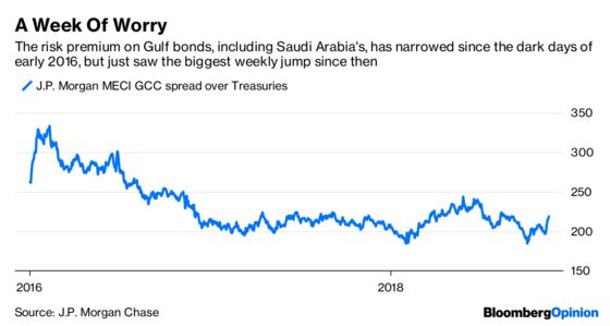 Another Reason to Be Skeptical of a Saudi Aramco IPO