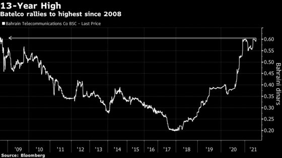 Batelco Jumps to Highest Since 2008 Amid Dual Listing Plans