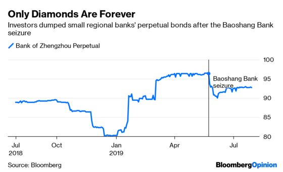 Why China Has Chickened Out of Another Bank Seizure
