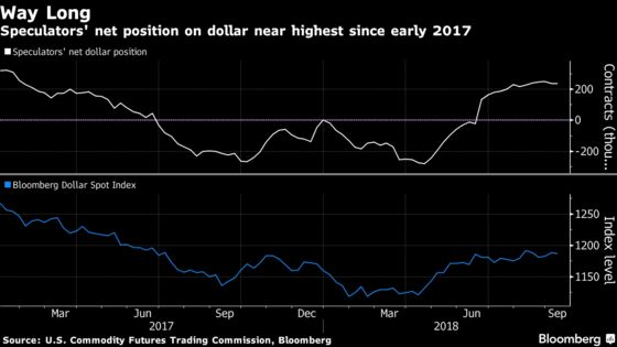 Jeffrey Gundlach Says Dollar's Next Move May Be Downward