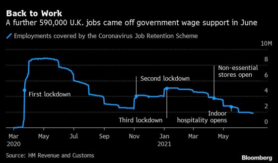 BOE Rings Alarm Bell for Sunak That Rock-Bottom Rates May Rise