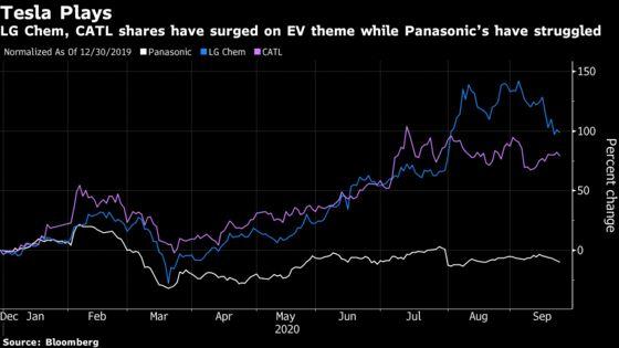 Tesla's Battery Suppliers Feel Shock From Musk's Cost-Cut Push