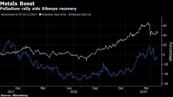 Sibanye Agrees to Raise Offer for Lonmin on Metal Price Gain