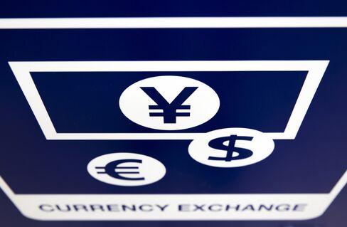 円、ドル、ユーロ
