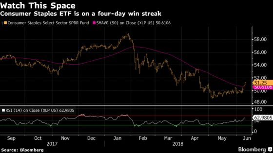 Another Splashy Summit Turns Into a Nothingburger: Taking Stock