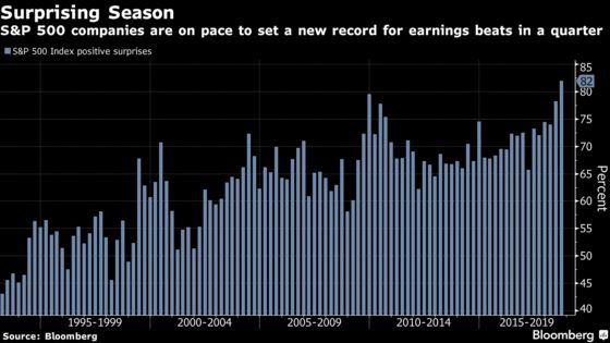 U.S. Stocks Rise for Fourth Day, Dollar Weakens: Markets Wrap