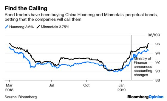 The Spell That Made China's Debt Vanish Is Broken