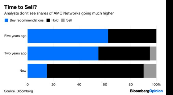 With Its Zombies, AMC Is the Walking Deal