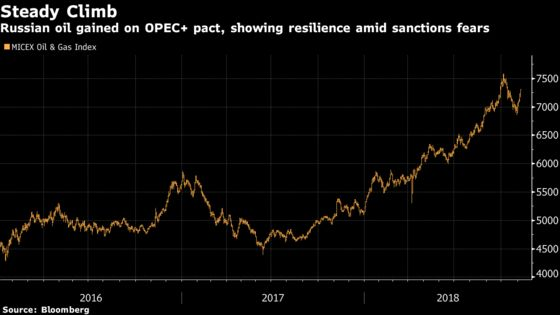 Russian Oil May Gain a Lot by Giving a Little on OPEC U-Turn