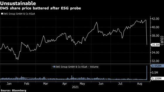 ETF Weekender: A Multi-Trillion Dollar Newcomerand DWS In Trouble