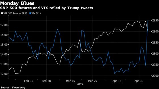 With Two Tweets, Trump Shatters Historic Calm in Global Markets