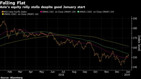 These January Gains Are Not Enough to Hook Asia's Stock Traders